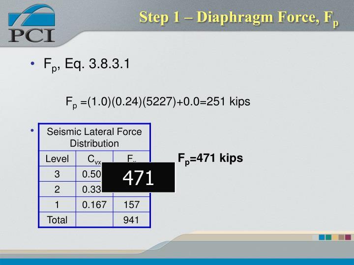 Step 1 – Diaphragm Force, F
