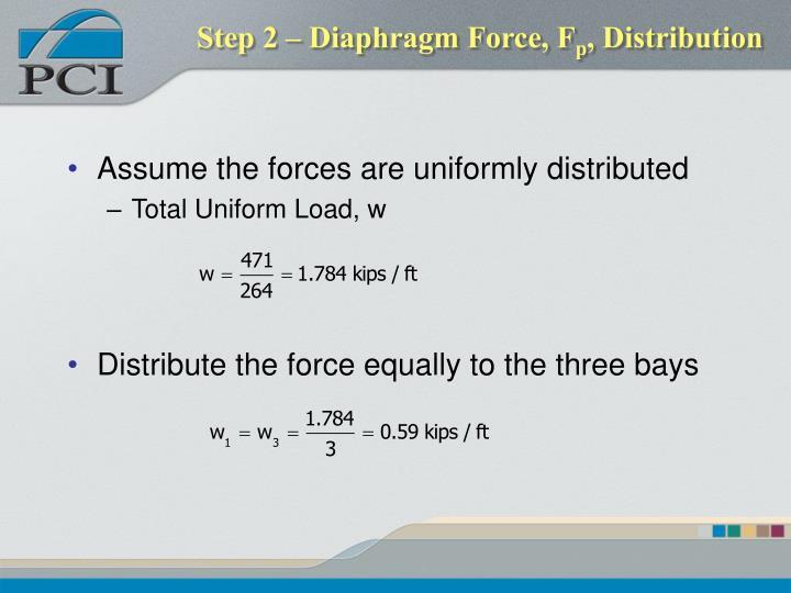 Step 2 – Diaphragm Force, F