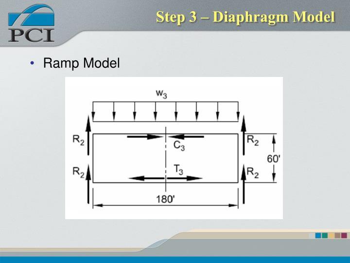 Step 3 – Diaphragm Model