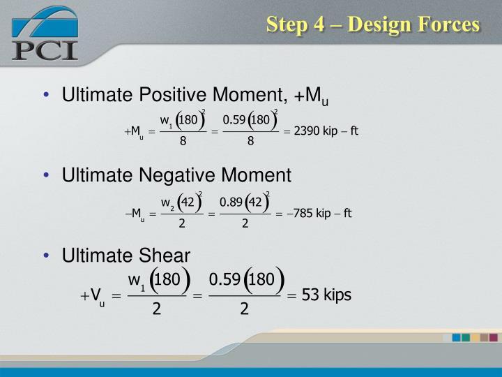 Step 4 – Design Forces