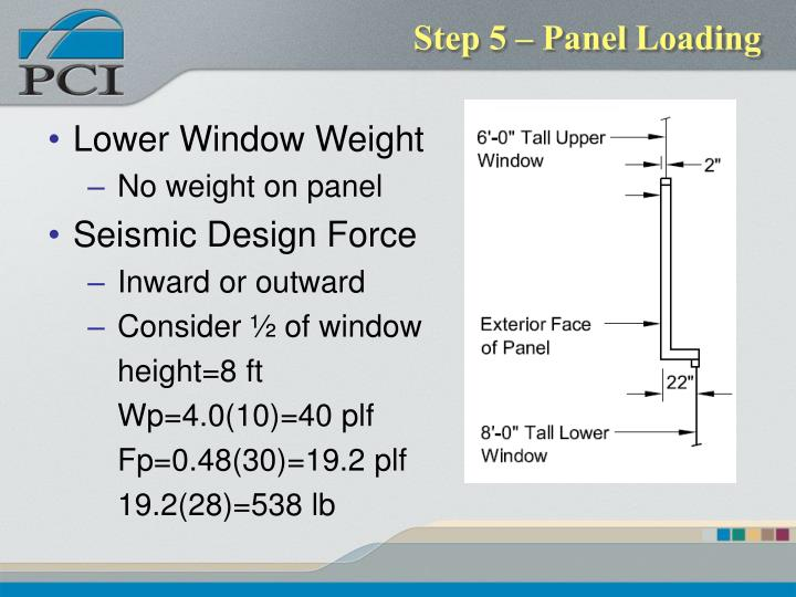 Step 5 – Panel Loading