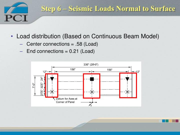 Step 6 – Seismic Loads Normal to Surface