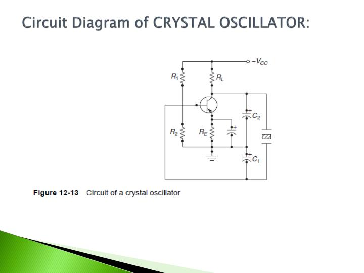 Circuit Diagram of CRYSTAL OSCILLATOR: