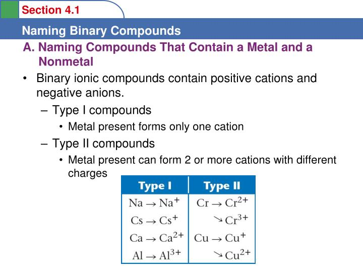 A naming compounds that contain a metal and a nonmetal