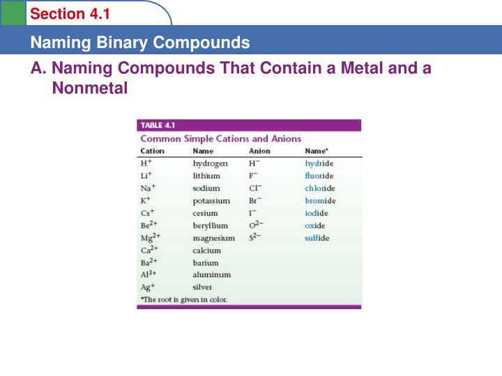 A naming compounds that contain a metal and a nonmetal1