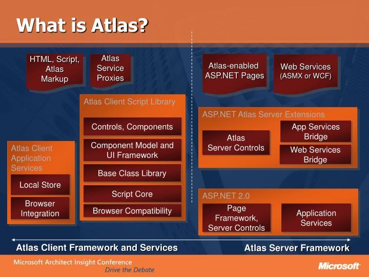 Atlas Client Script Library