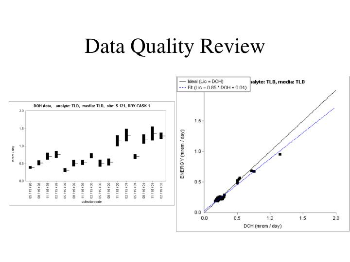 Data Quality Review