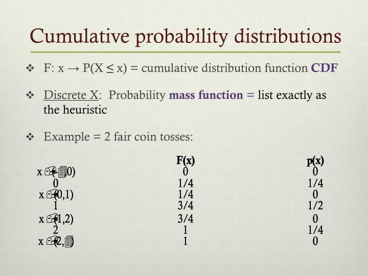 Cumulative probability distributions
