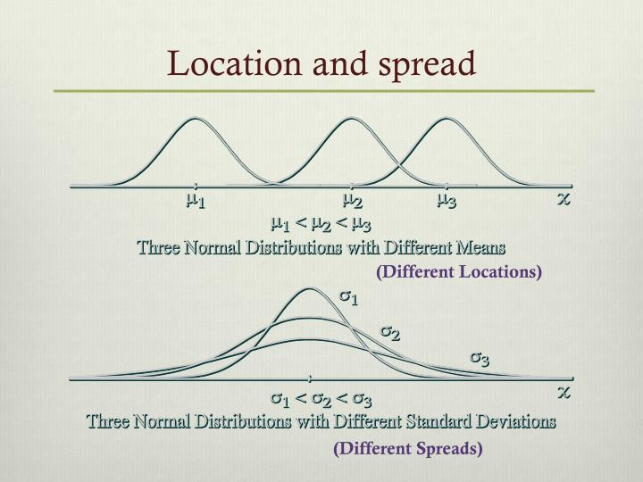 Location and spread