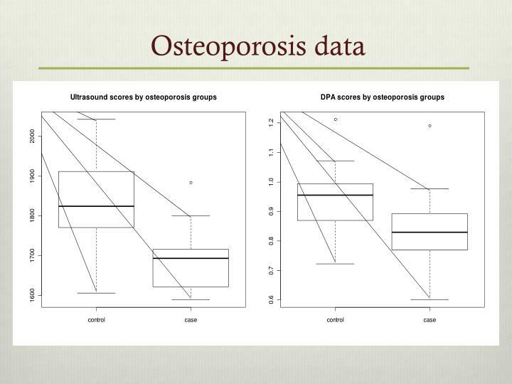 Osteoporosis data