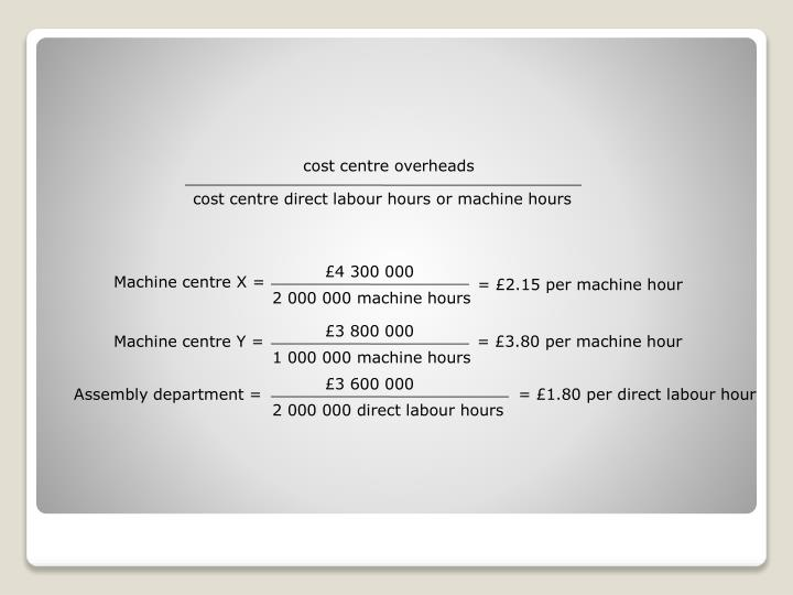cost centre overheads