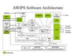 awips software architecture