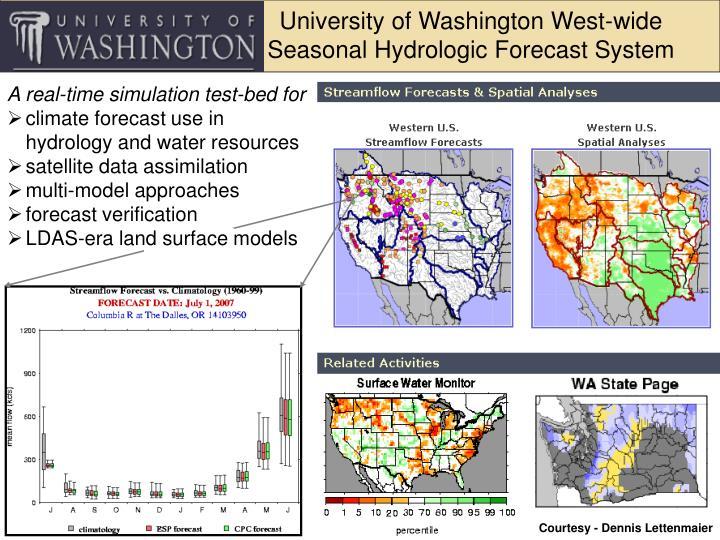 University of Washington West-wide Seasonal Hydrologic Forecast System