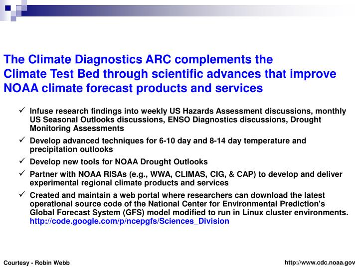 Infuse research findings into weekly US Hazards Assessment discussions, monthly US Seasonal Outlooks discussions,