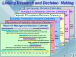 linking research and decision making