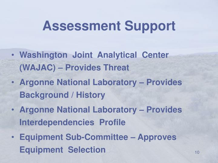 Assessment Support
