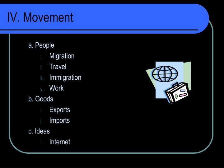 IV. Movement