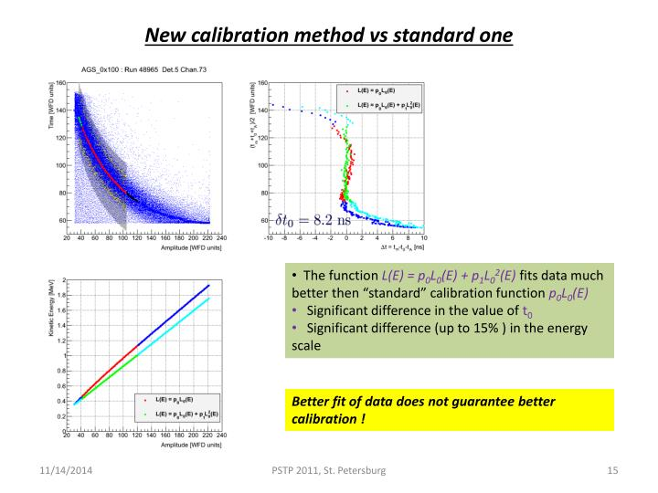 New calibration method vs standard one