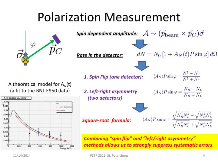 Polarization Measurement