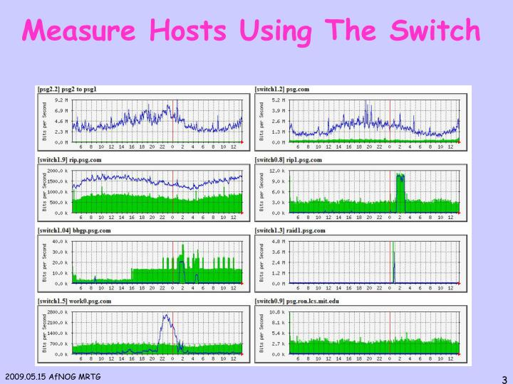 Measure Hosts Using The Switch
