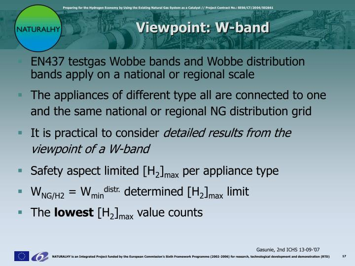 Viewpoint: W-band