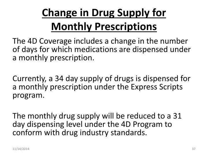 Change in Drug Supply for