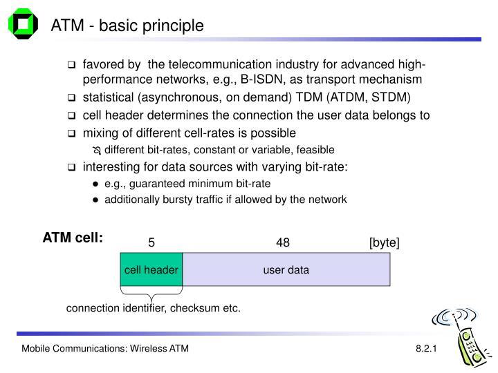 Atm basic principle