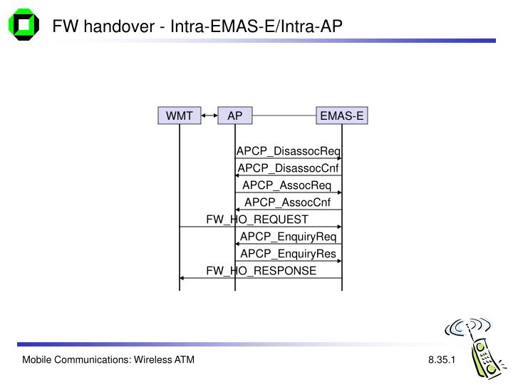FW handover - Intra-EMAS-E/Intra-AP