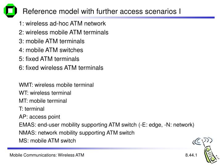 Reference model with further access scenarios I