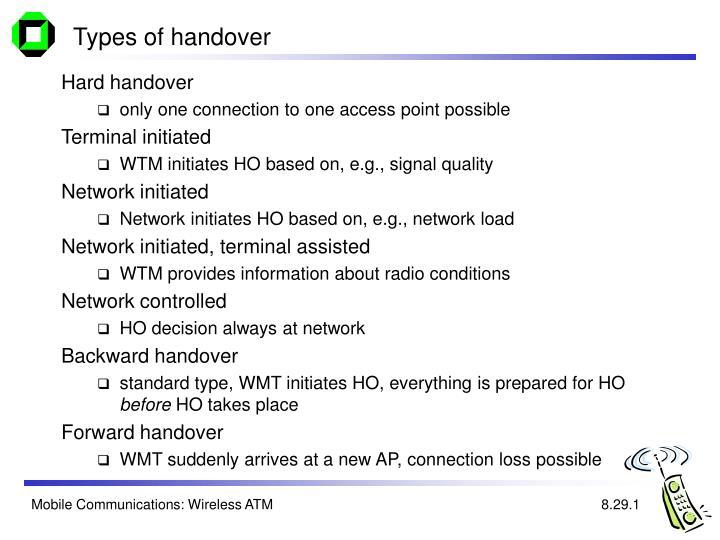 Types of handover