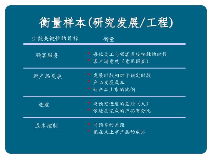 衡量样本(研究发展/工程)