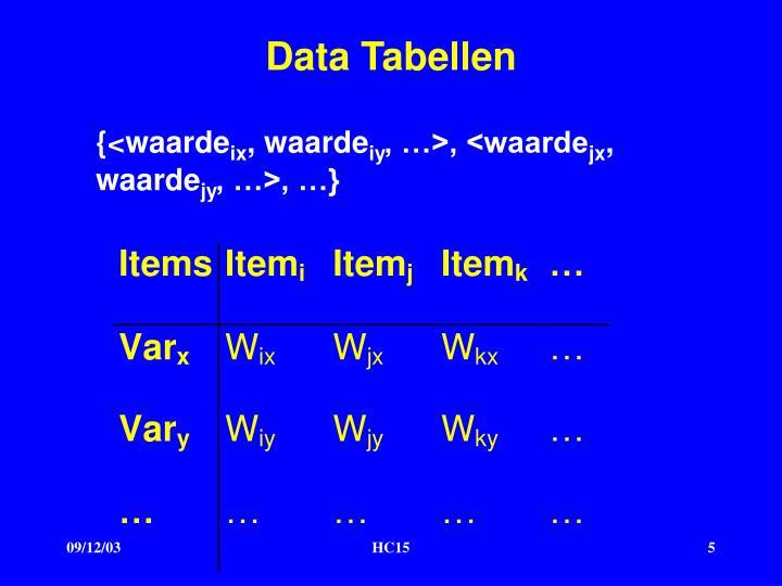 Data Tabellen