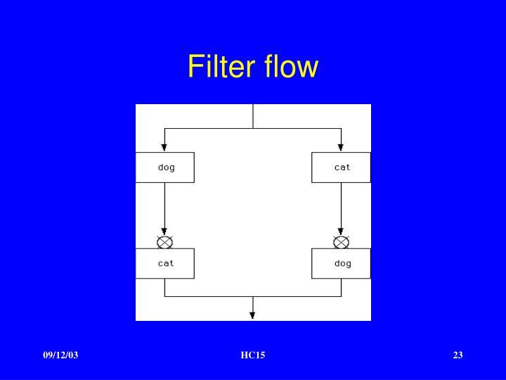Filter flow