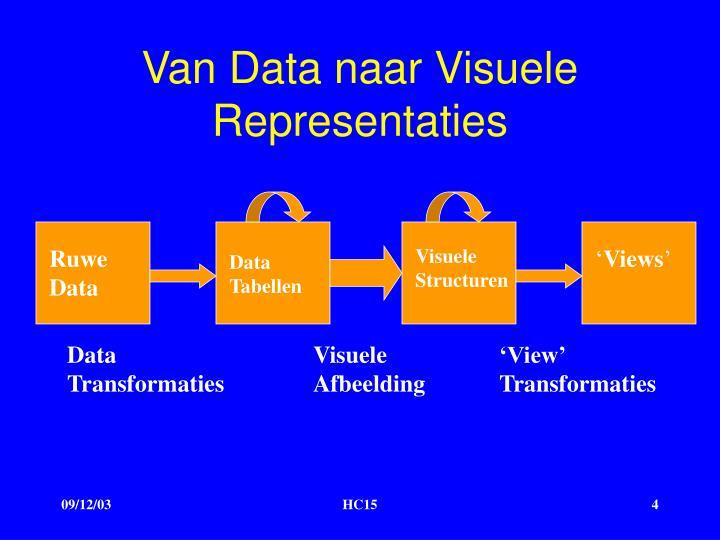 Van Data naar Visuele Representaties