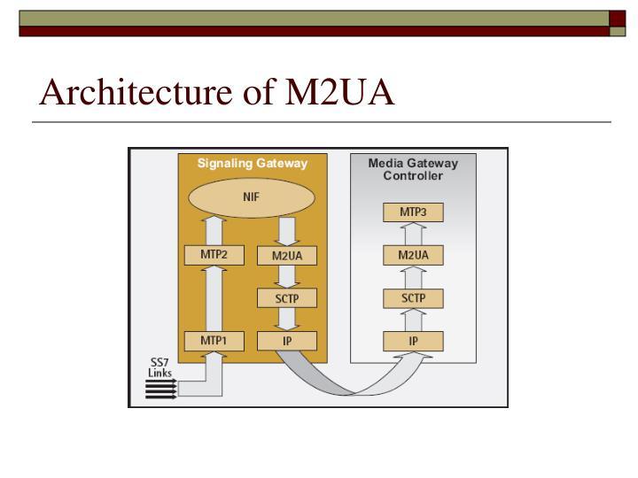 Architecture of M2UA