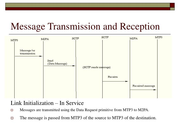 Message Transmission and Reception