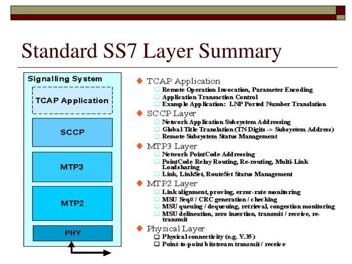 Standard SS7 Layer Summary