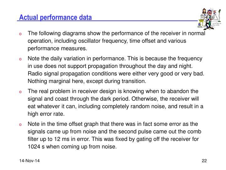 Actual performance data