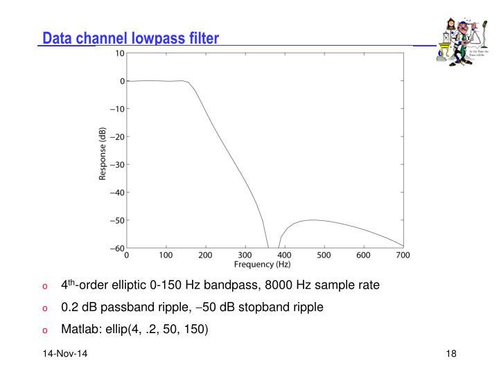 Data channel lowpass filter
