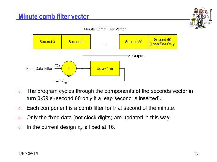Minute comb filter vector