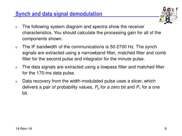 Synch and data signal demodulation