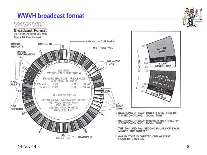 WWVH broadcast format