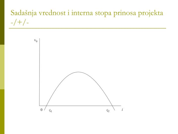 Sadašnja vrednost i interna stopa prinosa projekta -/+/-