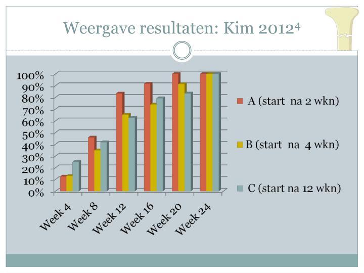 Weergave resultaten: Kim 2012