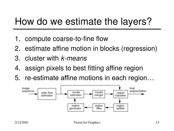 How do we estimate the layers?