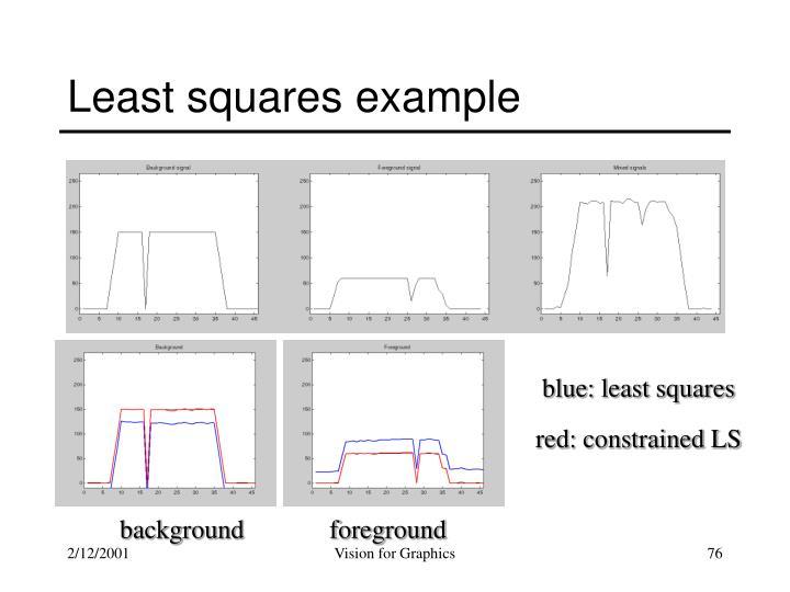 blue: least squares