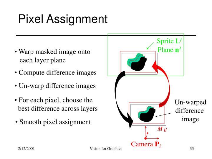 Pixel Assignment