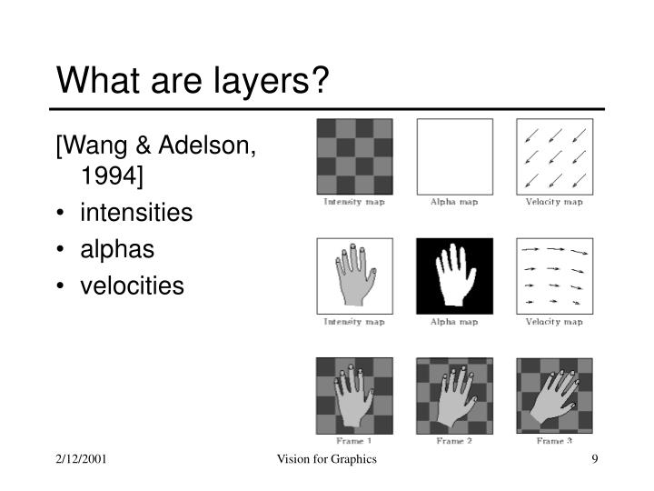 What are layers?
