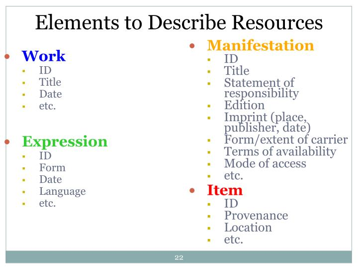 Elements to Describe Resources