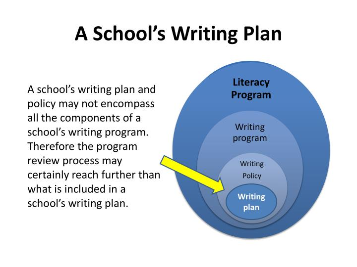 A School's Writing Plan
